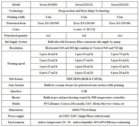 Seron-X3200S specification